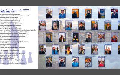 Pro Kitzingen bei der Kommunalwahl 2020 am 15. März 2020 – Liste 11
